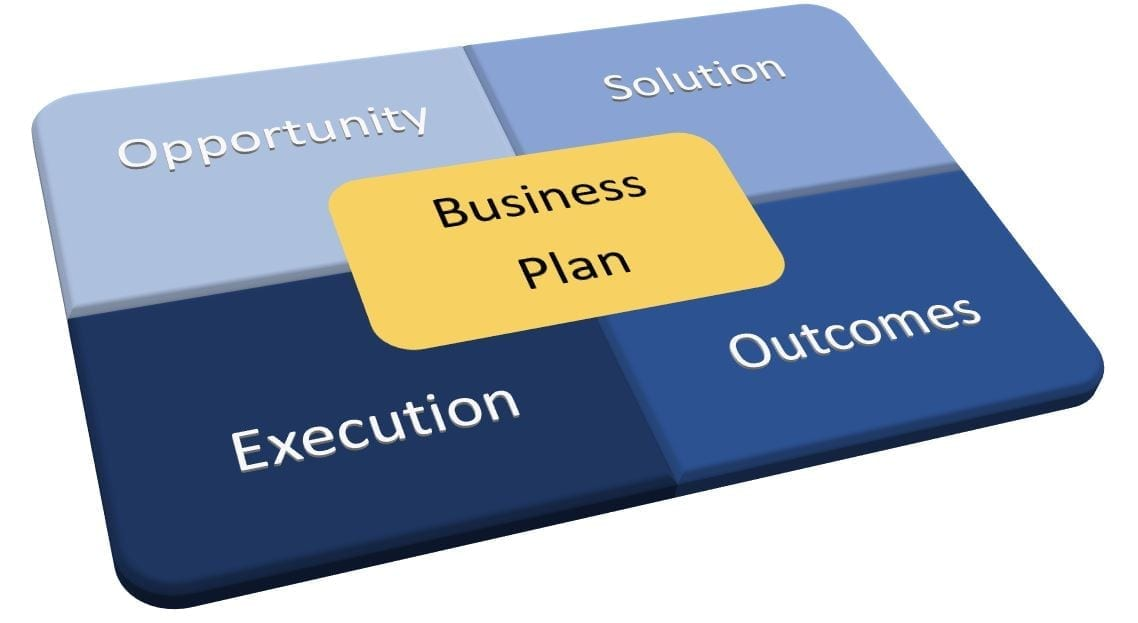Entrepreneur & Startup Resources