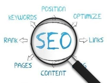 Bare Bones Search Engine Optimization