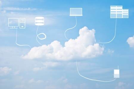 Startup Opportunities in Cloud Computing