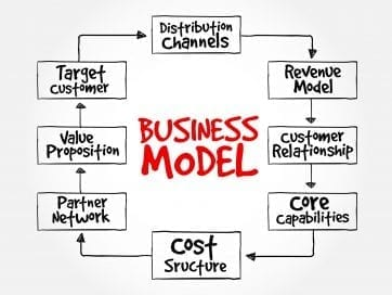 Will Your Business Model Deliver?