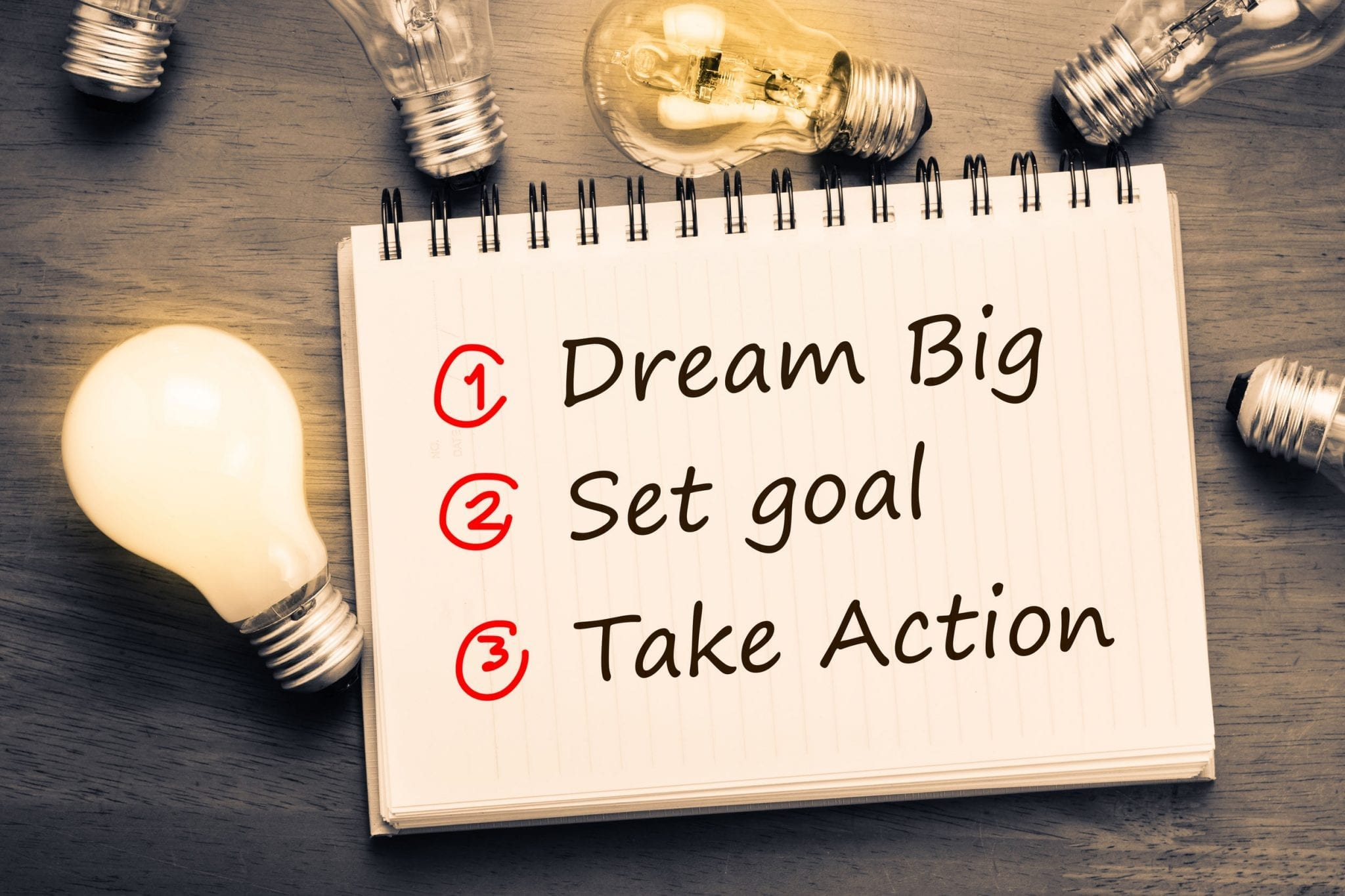 How to Define Your Marketing Goals