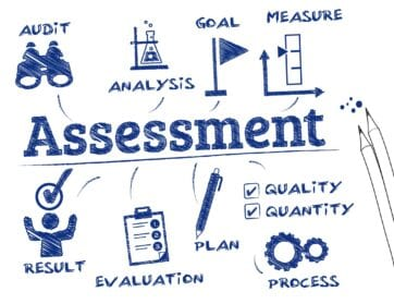 How To Conduct A Marketing Asset Assessment