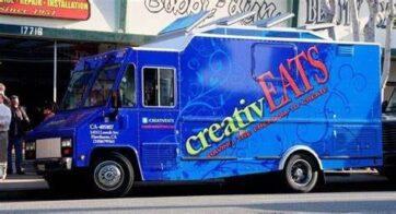 Creativ Eats
