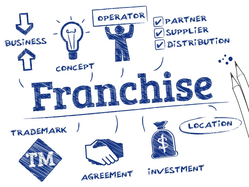 How to Choose, Buy, and Operate a Successful Franchise